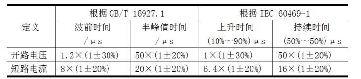 1 .2/50μ s~ 8/20μ s波形参数的定义( 旧标准)