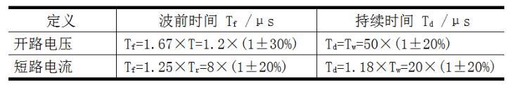 1 .2/50μ s~ 8/20μ s波形参数的定义( 新标准)